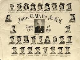 john-d-wells